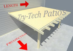 How to measure your new patio cover size, diy kit size, projection and length.